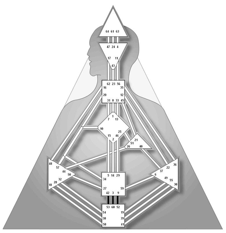 Дизайн человека канал 20 10