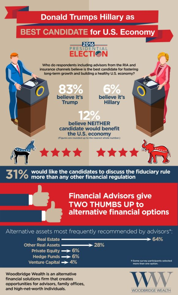 fiancial regulation Find out how these financial regulators govern the financial markets topics  these agencies augment finra and the sec for matters associated with regulation in the state's securities business.