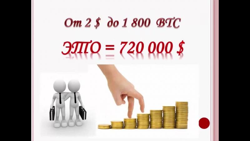 RedeX Bitcoin Золотой треугольник Уникальный доход!