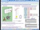 8. Расчет конструкций с учетом пульсации ветра. Рекламный щит 1 Часть 2.