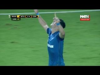 Футбол. Лига Европы. Группа D. 1-й тур. Маккаби - Зенит 3:4 90+1'Лука Джорджевич