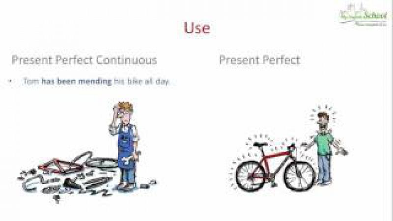 Present Perfect Simple vs Present Perfect Continuous