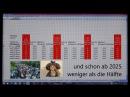 Deutsche machen die Arbeit und Fremde die Kinder so rasend schnell werden wir zur Minderheit