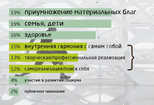 'АНО «Российская деловая инициатива» совместно с порталом Профессионал