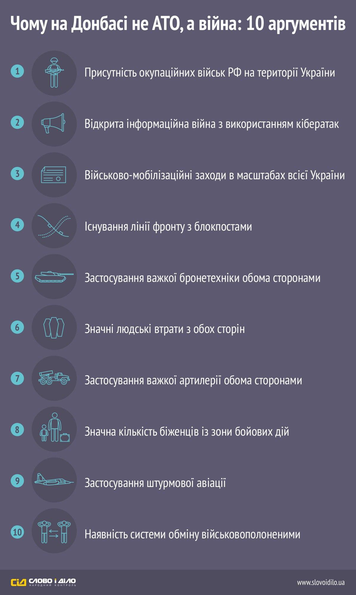 Абитуриенты из зоны АТО могут поступить в украинские вузы по упрощенной процедуре без сдачи ВНО и аттестатов об окончании школы, - МинВОТ - Цензор.НЕТ 6331