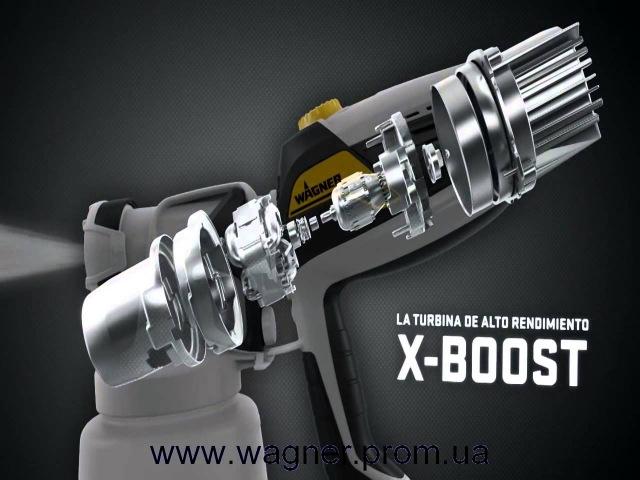 Краскораспылитель WAGNER FLEXIO W585