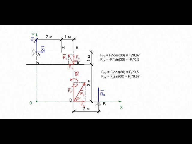 Теоретическая механика термех Статика Нахождение реакции связей часть 2