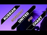 RUSSIAN UNITED CHART (May 7, 2017) [TOP 40 Hot Russia Songs]