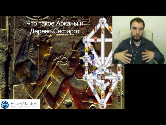 Фаербол 6 исследование миров Есод Нецах Тиферет Гебурах Хезед презентация ч 1