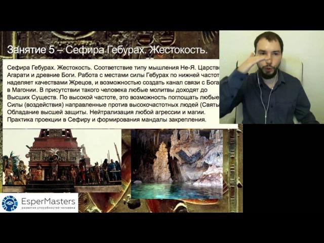 Фаербол 6 исследование миров Есод Нецах Тиферет Гебурах Хезед презентация ч 3