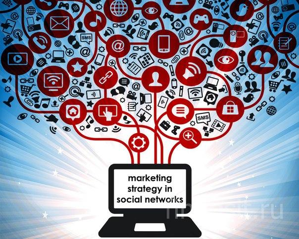Ключевые составляющие маркетинговой стратегии в социальных сетях, част