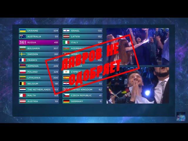 Лавров не одобряет - Евровидение 2016 | Дебилы, Блять