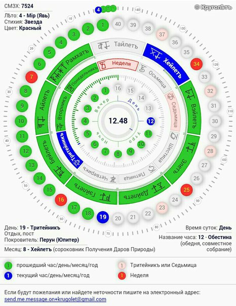 Круголѣтъ - Славяно-Арийский часы-календарь
