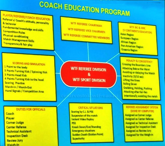Coach_Education_Program