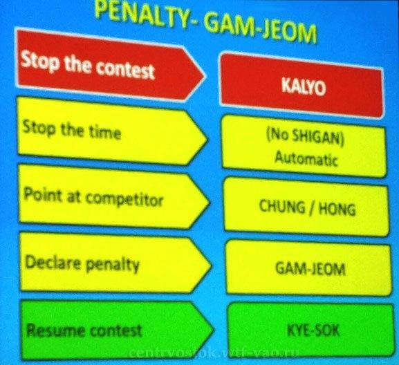 Penalty-Gam-Jeom