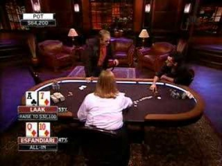 Two pro poker players who are best friends go all-in against each other in a tournament. Cue shenanigans