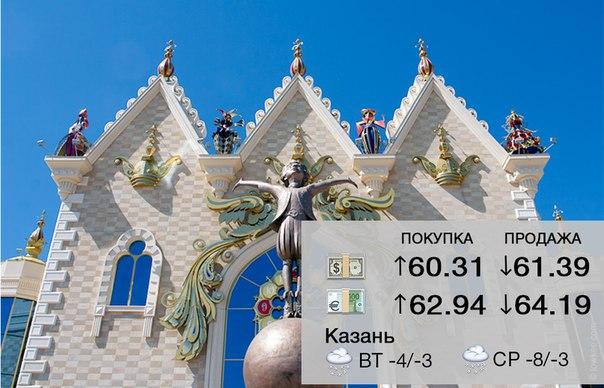 #АкБарсDaily и курс валют на 9:10 (Казань)❄️