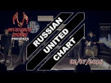 RUSSIAN UNITED CHART (02/07/2016) [TOP 40 Hot Russia Songs]
