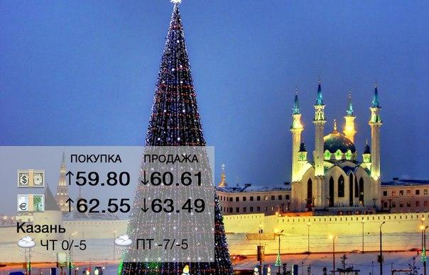 Как ваше новогоднее настроение?❄️#АкБарсDaily на 10:45 (Казань)