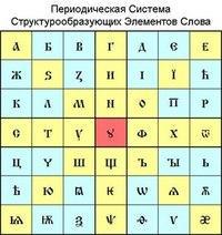 История деградации Азбуки 61B-0IIwXQA