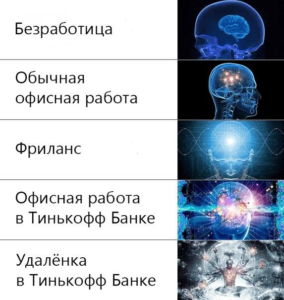 Без лишних слов 😏😎http://weboffice.tinkoff.ru/?utm_source=tinkofftea