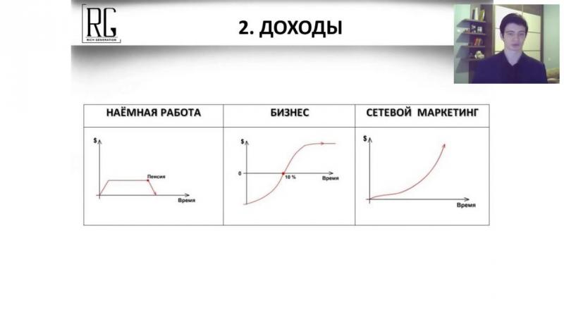Вебинар Алексея Ярицы