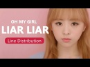 OH MY GIRL Liar Liar Line Distribution