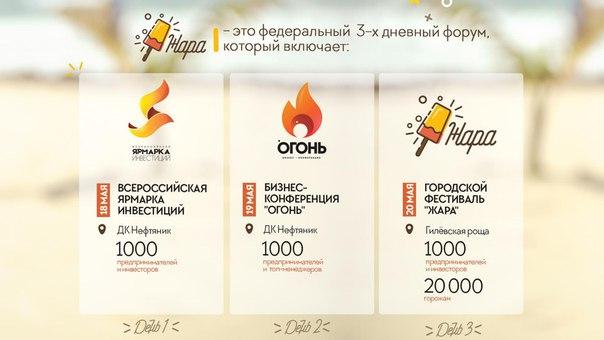 3 дня бизнеса в Тюмени! С 18 по 20 мая предприниматели со всей России