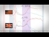 Errata (My Mistake) USA &amp UK, comparison.