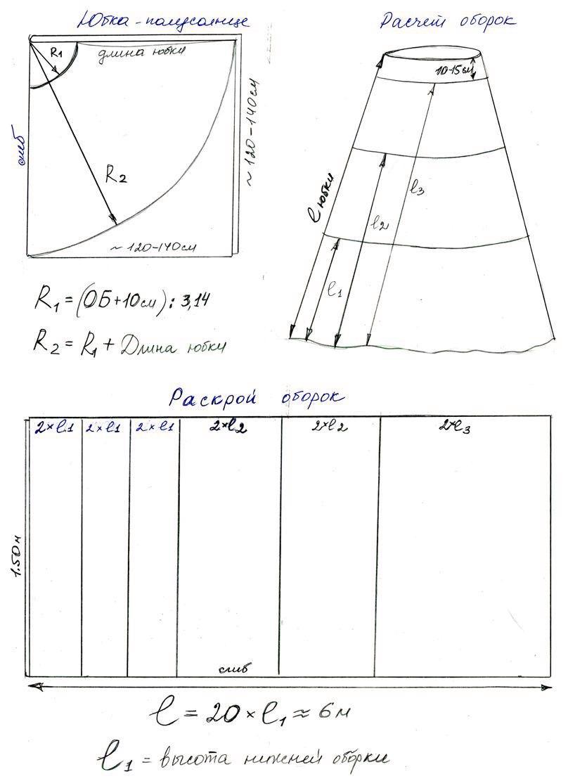 Как сшить подъюбник для юбки своими руками