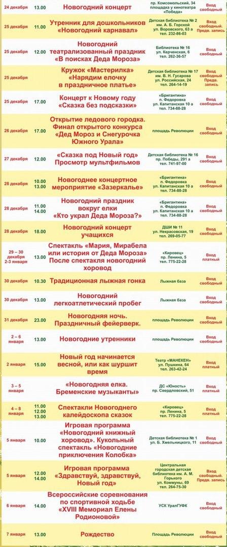 Полный план и программа праздничных мероприятий на Новый год 2017 в Челябинске