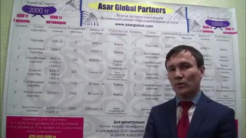 Презентация Asar Global Partners