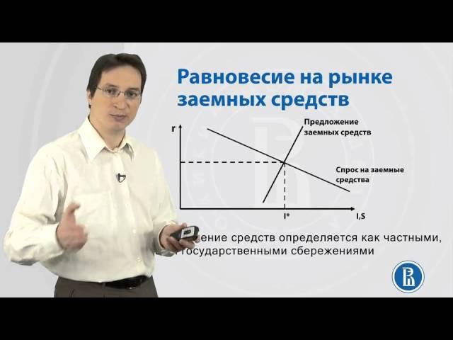 Равновесие на рынке заёмных средств, общее равновесие