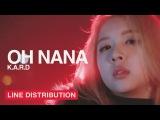 K.A.R.D - Oh Nana (Line Distribution)