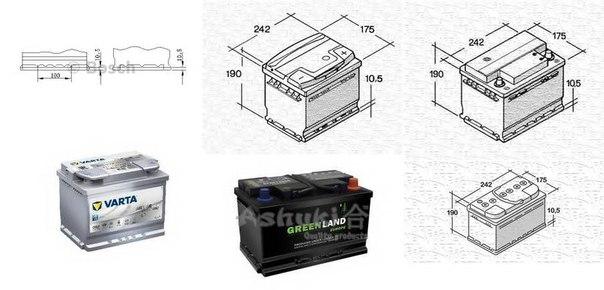 Стартерная аккумуляторная батарея для BMW M1 (E26)