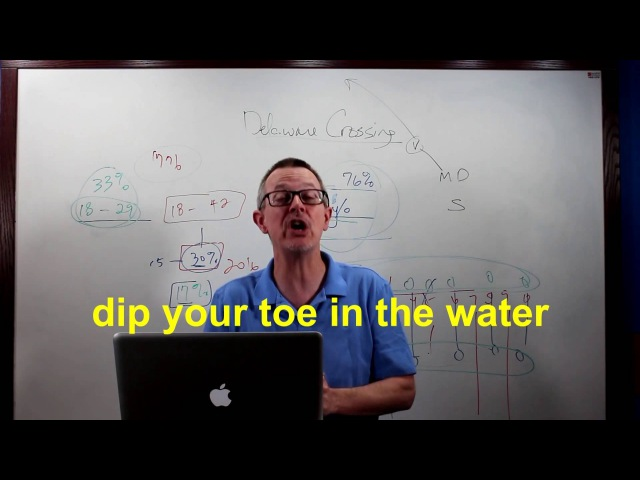 Learn English: Daily Easy English 0990: dip your toe in the water