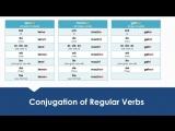 German Lesson 4 - Regular Verbs - A1