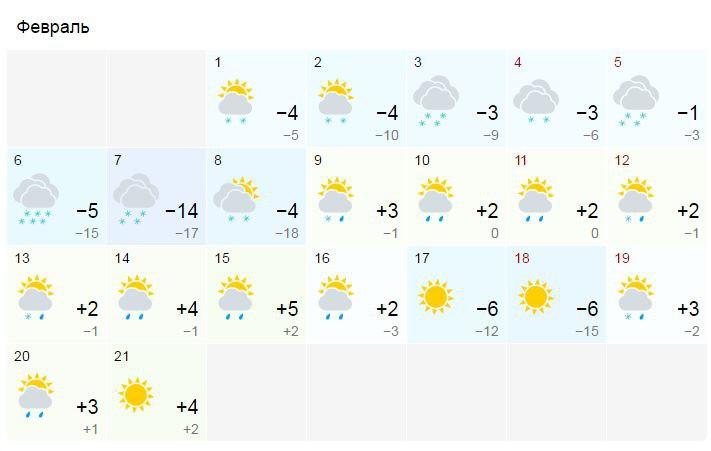 приспосабливаются погода на месяц в севастополе термобелья россии