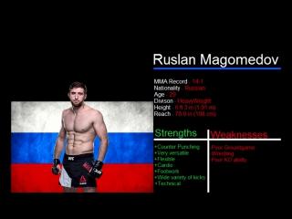 UFC Scout_ Ruslan Magomedov