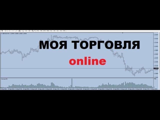 Моя Торговля Онлайн.Чтение Графика на Форекс трейдинг, обучение трейдингу,биржа.