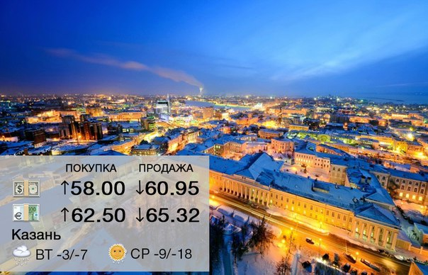 Доброго дня, прекрасному городу #КазаньРубрика #АкБарсDaily и курс ва