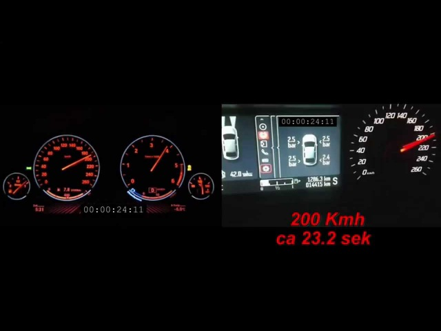 BMW F10 530d xDrive 258ps vs. Ford Mondeo MK4 EcoBoost 240ps Acceleration Beschleunigung auf 200 kmh