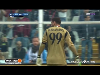 Пескара - Милан 1:0. Габриэль Палетта (автогол)
