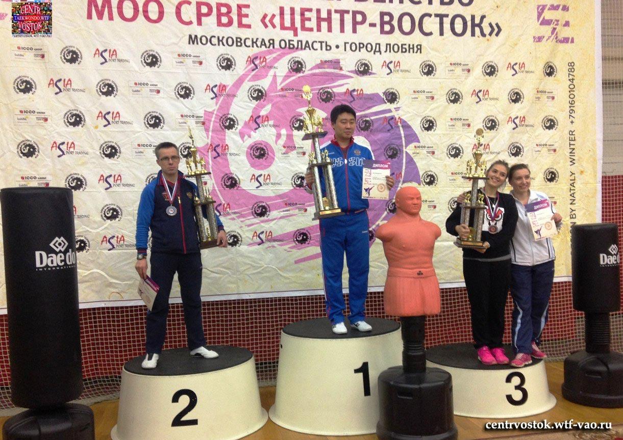 Centr_Vostok_Komanda-2017