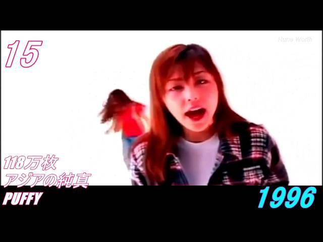 90年代全名曲ミリオンヒット 1990-2000