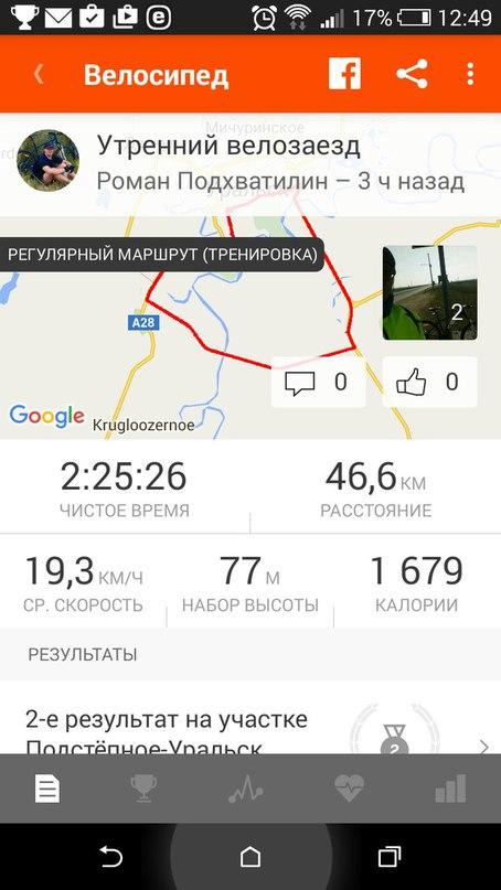 Роман Подхватилин | Саратов