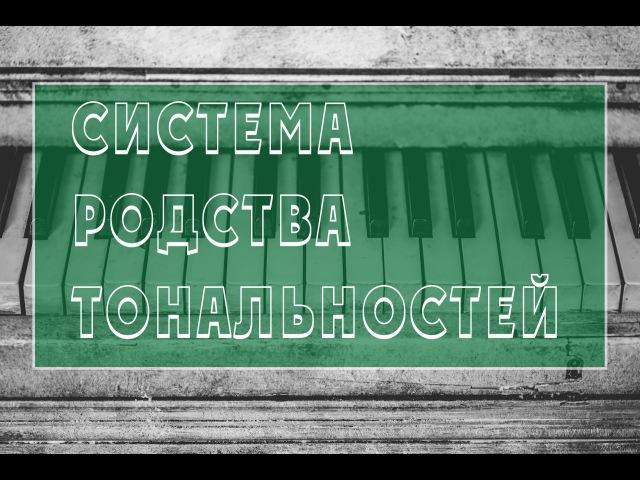 [Уроки гармонии] - Система Родства Тональностей (1)