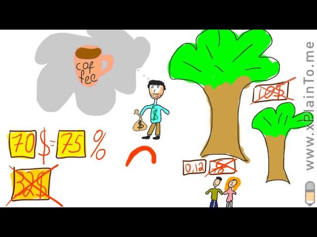 Дерево решений как один из методов решения