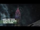 EVE Online - Astrahus Citadel vs Empire State Building