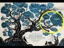 История английского языка - Часть 1 (History of English)